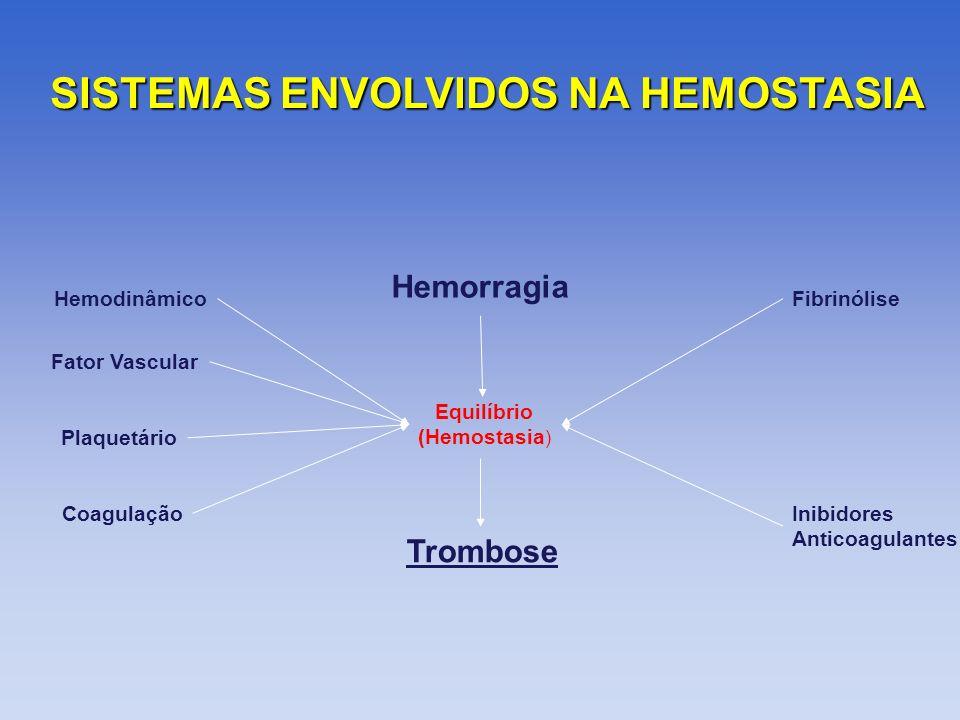 Critérios para indicar investigação de trombofilia (como proposto por Crowther MA e Ginsberg JS) Pacientes com menos de 60 anos de idade com o primeiro episódio de trombose venosa idiopática.Pacientes com menos de 60 anos de idade com o primeiro episódio de trombose venosa idiopática.
