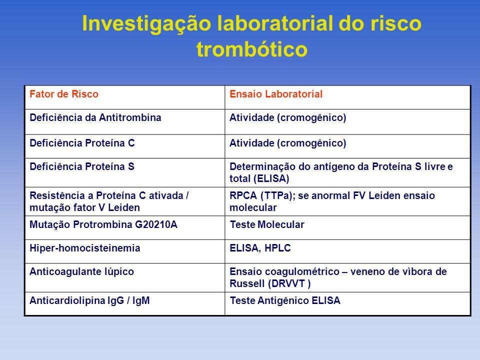 Investigação laboratorial do risco trombótico Fator de RiscoEnsaio Laboratorial Deficiência da AntitrombinaAtividade (cromogênico) Deficiência Proteín