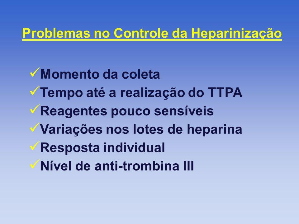 Problemas no Controle da Heparinização Momento da coleta Tempo até a realização do TTPA Reagentes pouco sensíveis Variações nos lotes de heparina Resp