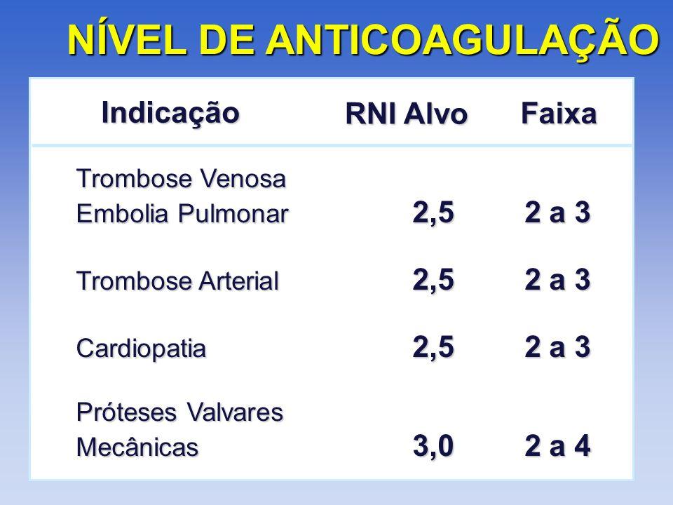 NÍVEL DE ANTICOAGULAÇÃO Indicação RNI Alvo Faixa Trombose Venosa Embolia Pulmonar 2,52 a 3 Trombose Arterial 2,5 2 a 3 Cardiopatia 2,5 2 a 3 Próteses