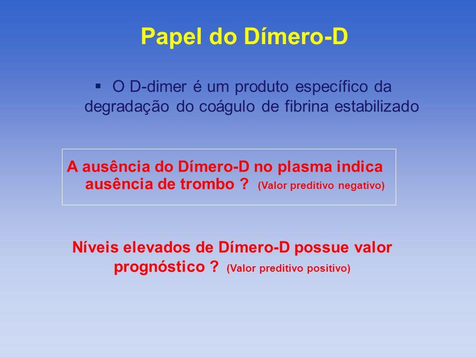 Papel do Dímero-D O D-dimer é um produto específico da degradação do coágulo de fibrina estabilizado A ausência do Dímero-D no plasma indica ausência