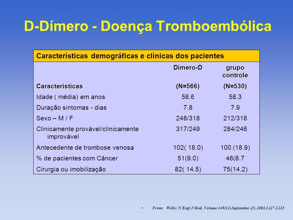D-Dímero - Doença Tromboembólica From: Wells: N Engl J Med, Volume 349(13).September 25, 2003.1227-1235 Características demográficas e clínicas dos pa