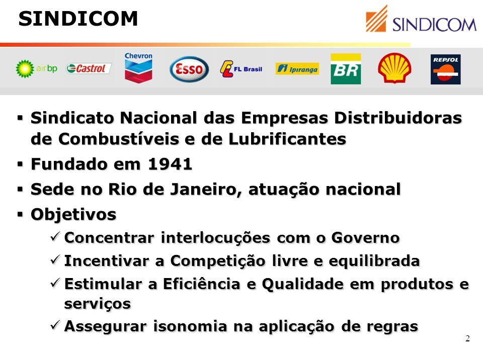 2 Sindicato Nacional das Empresas Distribuidoras de Combustíveis e de Lubrificantes Sindicato Nacional das Empresas Distribuidoras de Combustíveis e d