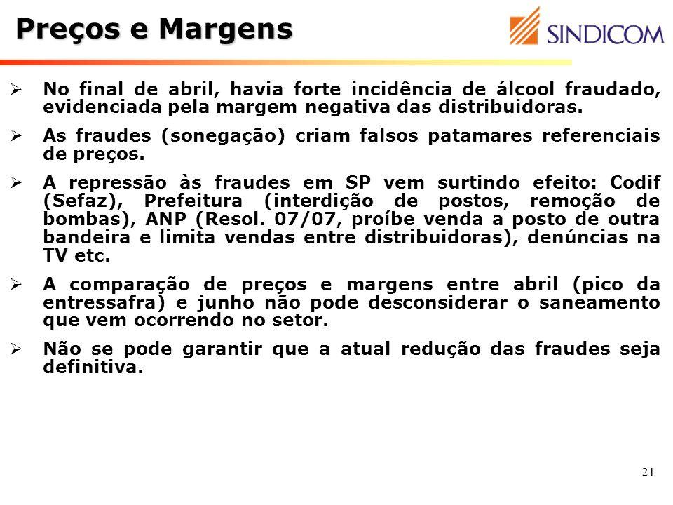 21 Preços e Margens No final de abril, havia forte incidência de álcool fraudado, evidenciada pela margem negativa das distribuidoras. As fraudes (son