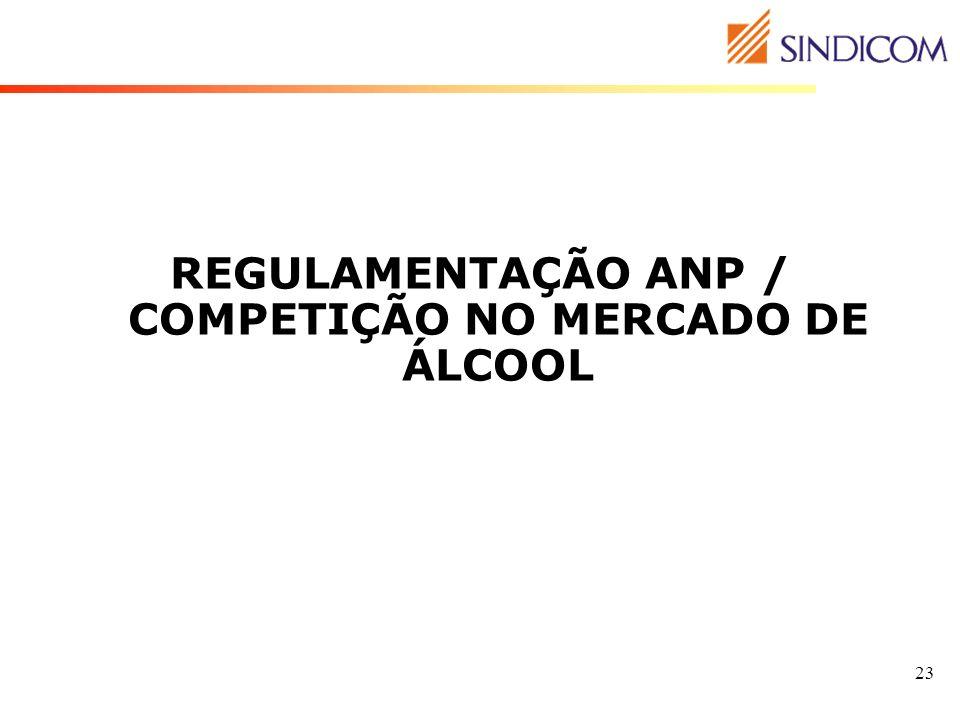 23 REGULAMENTAÇÃO ANP / COMPETIÇÃO NO MERCADO DE ÁLCOOL