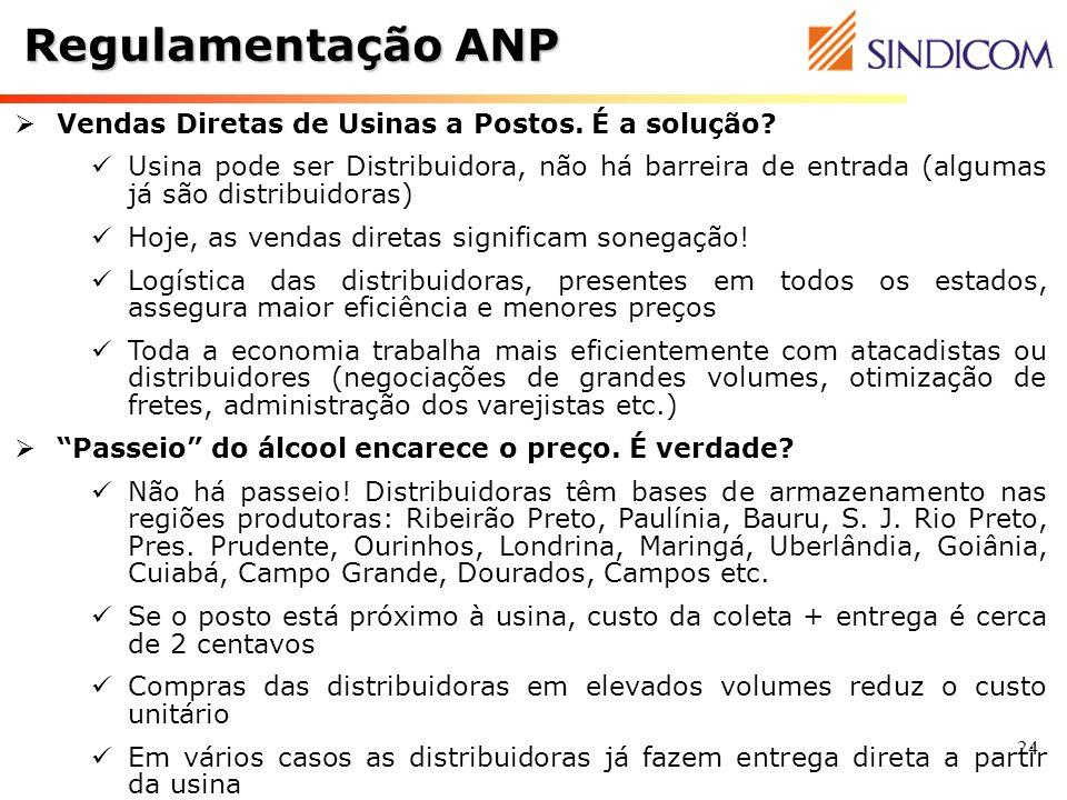 24 Regulamentação ANP Vendas Diretas de Usinas a Postos. É a solução? Usina pode ser Distribuidora, não há barreira de entrada (algumas já são distrib