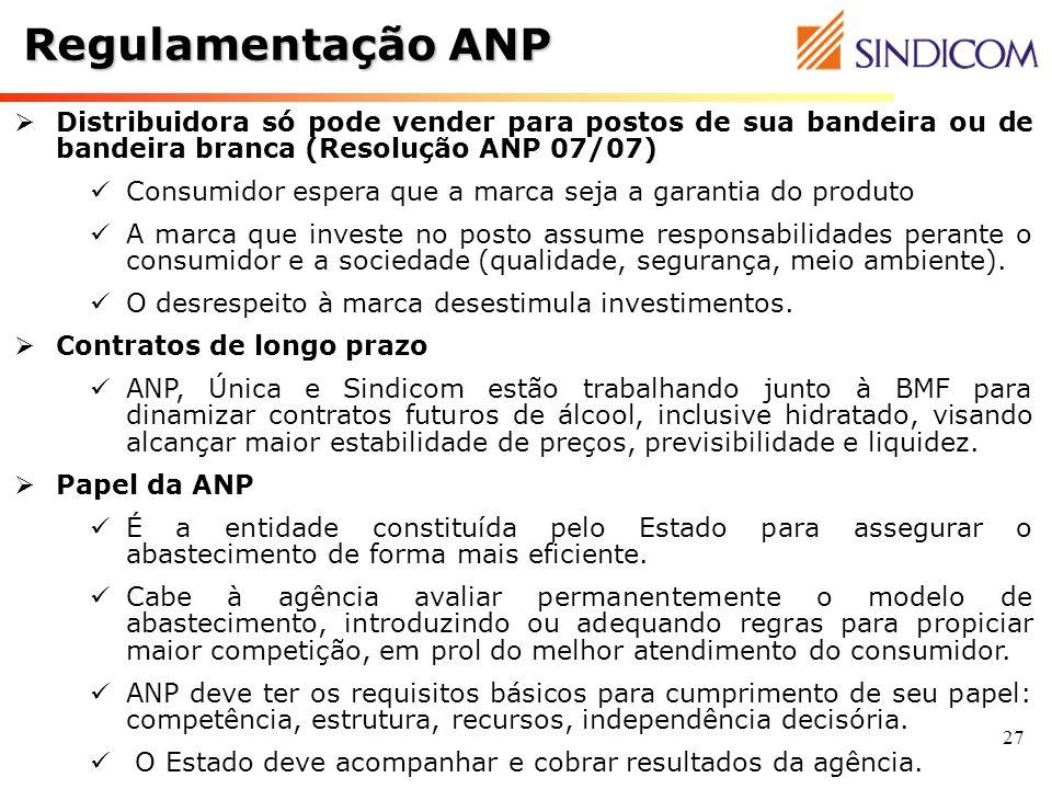 27 Regulamentação ANP Distribuidora só pode vender para postos de sua bandeira ou de bandeira branca (Resolução ANP 07/07) Consumidor espera que a mar