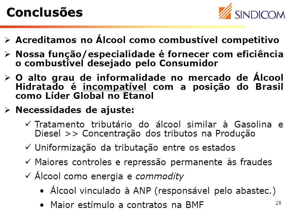28 Conclusões Acreditamos no Álcool como combustível competitivo Nossa função/especialidade é fornecer com eficiência o combustível desejado pelo Cons