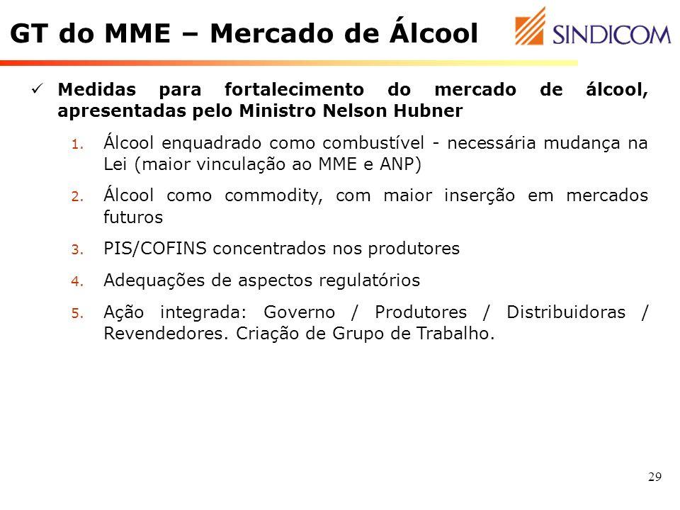 29 Medidas para fortalecimento do mercado de álcool, apresentadas pelo Ministro Nelson Hubner 1. Álcool enquadrado como combustível - necessária mudan