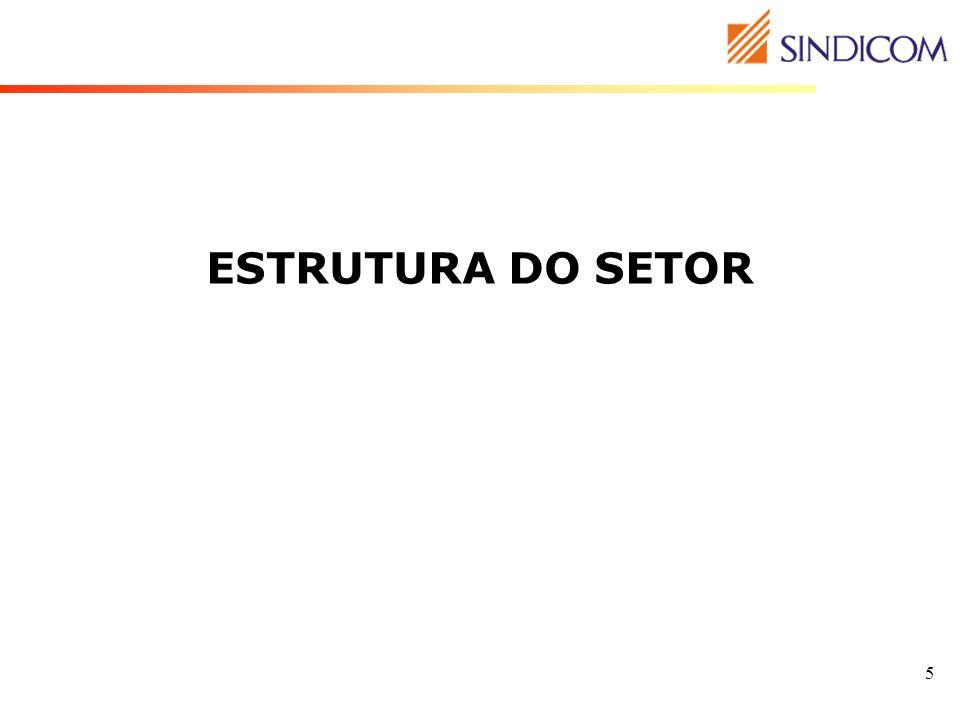 5 ESTRUTURA DO SETOR