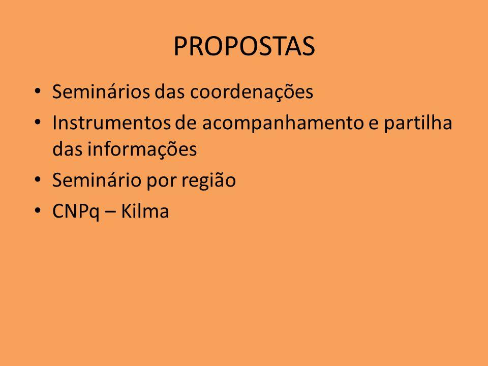 PROPOSTAS Seminários das coordenações Instrumentos de acompanhamento e partilha das informações Seminário por região CNPq – Kilma