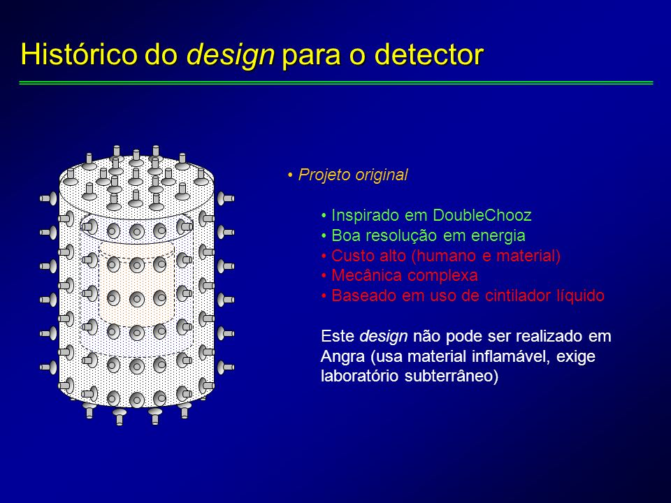 Histórico do design para o detector Projeto original Inspirado em DoubleChooz Boa resolução em energia Custo alto (humano e material) Mecânica complexa Baseado em uso de cintilador líquido Este design não pode ser realizado em Angra (usa material inflamável, exige laboratório subterrâneo)