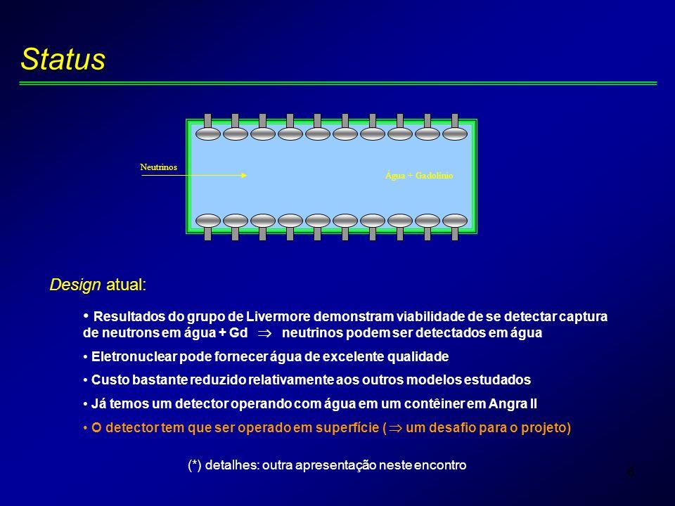 6 Neutrinos Água + Gadolínio Status Design atual: Resultados do grupo de Livermore demonstram viabilidade de se detectar captura de neutrons em água + Gd neutrinos podem ser detectados em água Eletronuclear pode fornecer água de excelente qualidade Custo bastante reduzido relativamente aos outros modelos estudados Já temos um detector operando com água em um contêiner em Angra II O detector tem que ser operado em superfície ( um desafio para o projeto) (*) detalhes: outra apresentação neste encontro