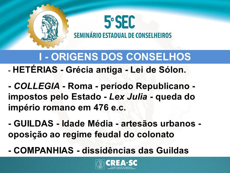 I - ORIGENS DOS CONSELHOS - HETÉRIAS - Grécia antiga - Lei de Sólon. - COLLEGIA - Roma - período Republicano - impostos pelo Estado - Lex Julia - qued