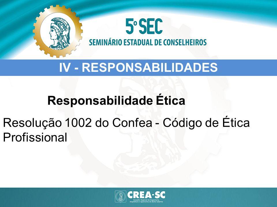 IV - RESPONSABILIDADES Responsabilidade Ética Resolução 1002 do Confea - Código de Ética Profissional