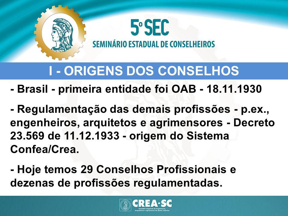 - Brasil - primeira entidade foi OAB - 18.11.1930 - Regulamentação das demais profissões - p.ex., engenheiros, arquitetos e agrimensores - Decreto 23.