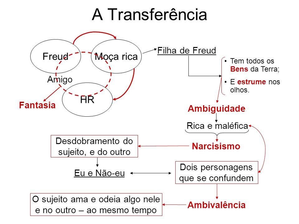 A Transferência FreudMoça rica HR Amigo Fantasia Filha de Freud Tem todos os Bens da Terra; E estrume nos olhos. Ambiguidade Rica e maléfica Desdobram