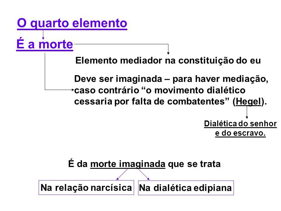O quarto elemento É a morte Elemento mediador na constituição do eu Deve ser imaginada – para haver mediação, caso contrário o movimento dialético ces