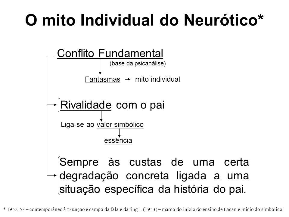 O mito Individual do Neurótico* * 1952-53 – contemporâneo à Função e campo da fala e da ling... (1953) – marco do início do ensino de Lacan e início d