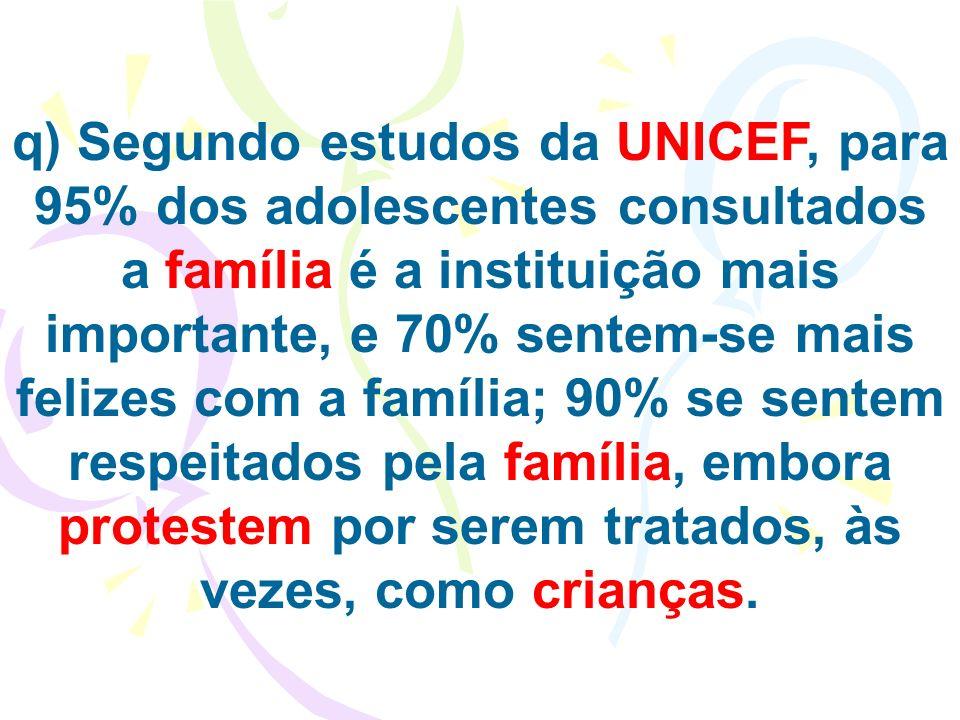 q) Segundo estudos da UNICEF, para 95% dos adolescentes consultados a família é a instituição mais importante, e 70% sentem-se mais felizes com a famí