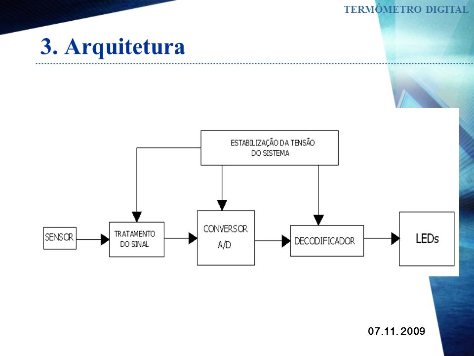 07.11. 2009 TERMÔMETRO DIGITAL 2. PROJETO 1. Projeto do termômetro digital. Etapas: Estabilização da tensão no sistema; Sensor de temperatura; Tratame