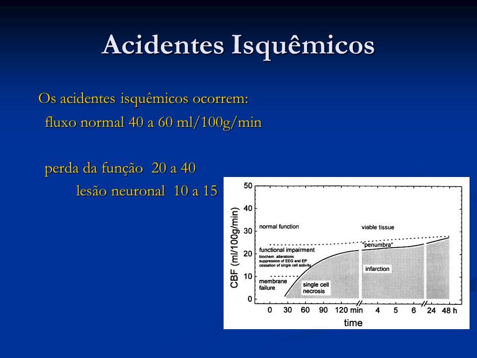 Acidentes Isquêmicos Os acidentes isquêmicos ocorrem: Os acidentes isquêmicos ocorrem: fluxo normal 40 a 60 ml/100g/min fluxo normal 40 a 60 ml/100g/m