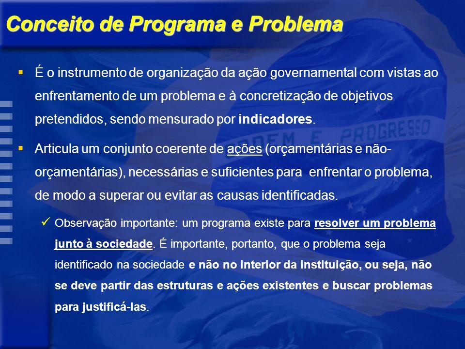 Conceito de Programa e Problema É o instrumento de organização da ação governamental com vistas ao enfrentamento de um problema e à concretização de objetivos pretendidos, sendo mensurado por indicadores.