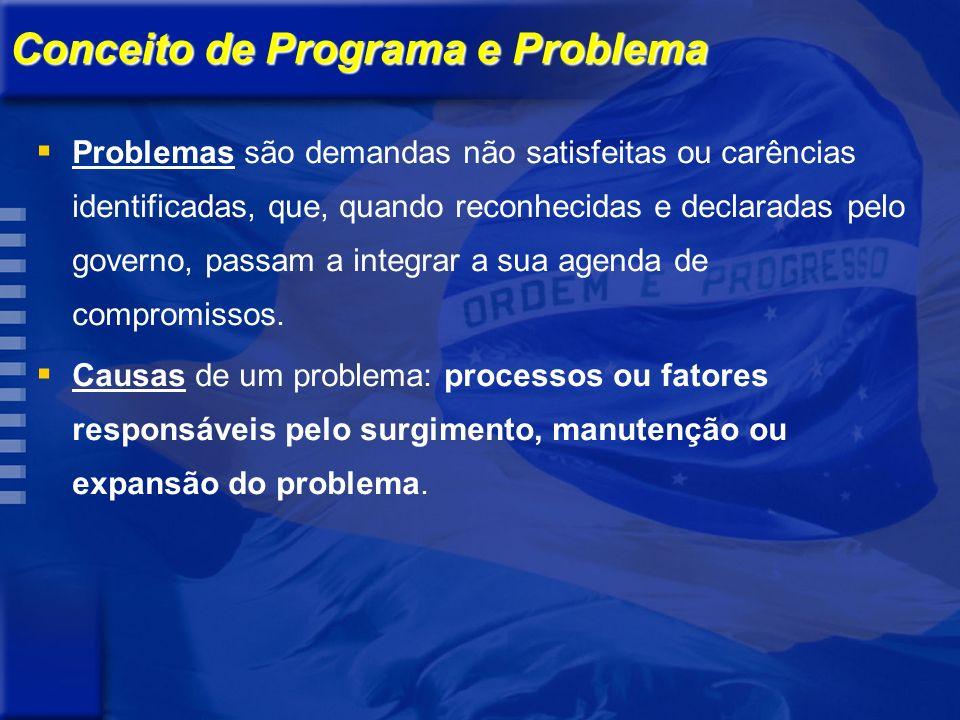 Conceito de Programa e Problema Problemas são demandas não satisfeitas ou carências identificadas, que, quando reconhecidas e declaradas pelo governo, passam a integrar a sua agenda de compromissos.