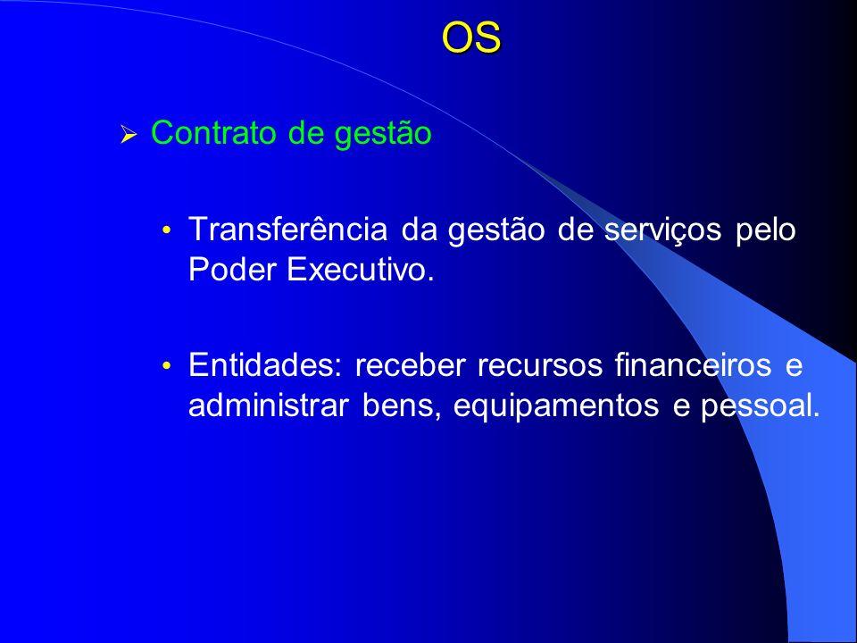 OS Contrato de gestão Transferência da gestão de serviços pelo Poder Executivo. Entidades: receber recursos financeiros e administrar bens, equipament