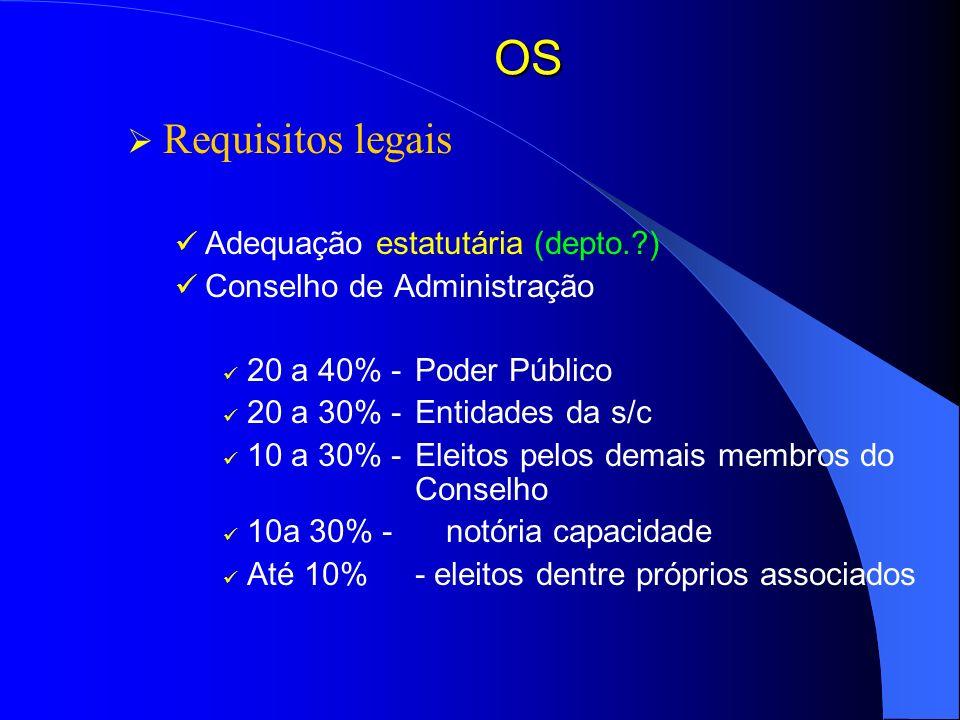 OS Requisitos legais Adequação estatutária (depto.?) Conselho de Administração 20 a 40% - Poder Público 20 a 30% - Entidades da s/c 10 a 30% - Eleitos