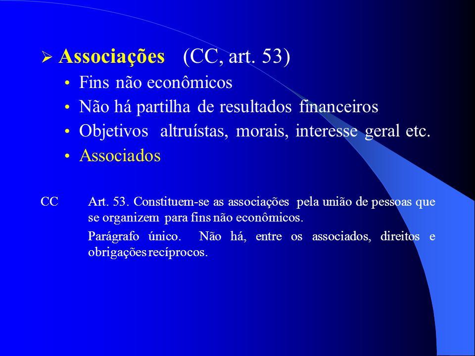 Associações(CC, art. 53) Fins não econômicos Não há partilha de resultados financeiros Objetivos altruístas, morais, interesse geral etc. Associados C