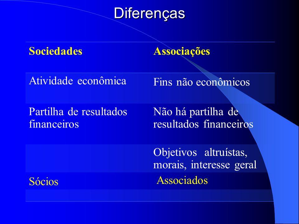 Diferenças SociedadesAssociações Atividade econômica Fins não econômicos Partilha de resultados financeiros Não há partilha de resultados financeiros