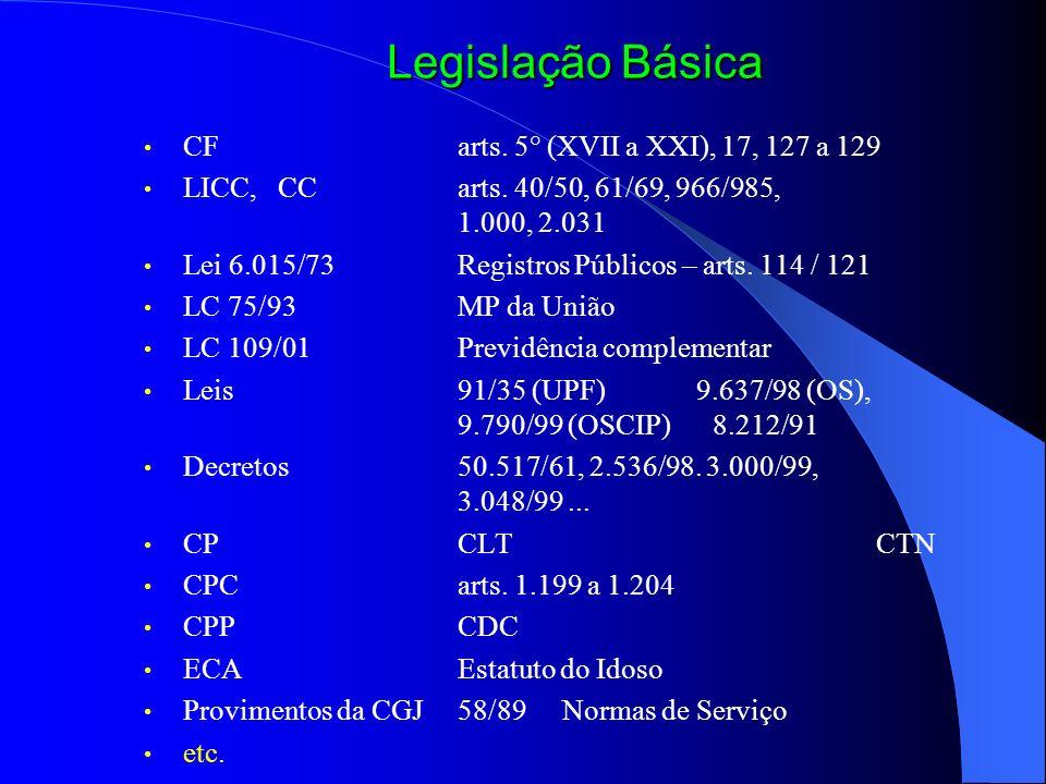 Legislação Básica CFarts. 5° (XVII a XXI), 17, 127 a 129 LICC, CCarts. 40/50, 61/69, 966/985, 1.000, 2.031 Lei 6.015/73Registros Públicos – arts. 114