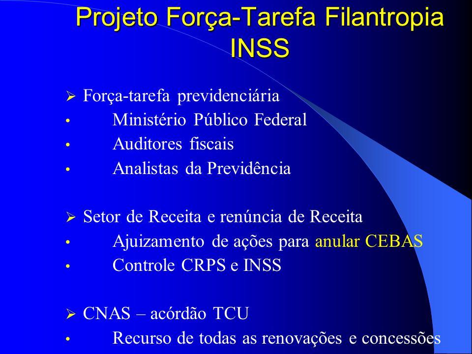 Projeto Força-Tarefa Filantropia INSS Força-tarefa previdenciária Ministério Público Federal Auditores fiscais Analistas da Previdência Setor de Recei