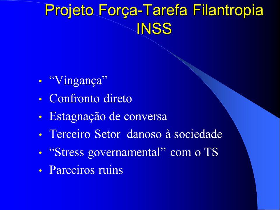 Projeto Força-Tarefa Filantropia INSS Vingança Confronto direto Estagnação de conversa Terceiro Setor danoso à sociedade Stress governamental com o TS