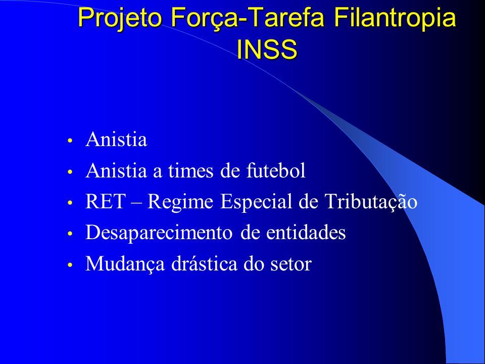 Projeto Força-Tarefa Filantropia INSS Anistia Anistia a times de futebol RET – Regime Especial de Tributação Desaparecimento de entidades Mudança drás
