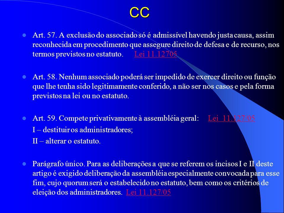 CC Art. 57. A exclusão do associado só é admissível havendo justa causa, assim reconhecida em procedimento que assegure direito de defesa e de recurso