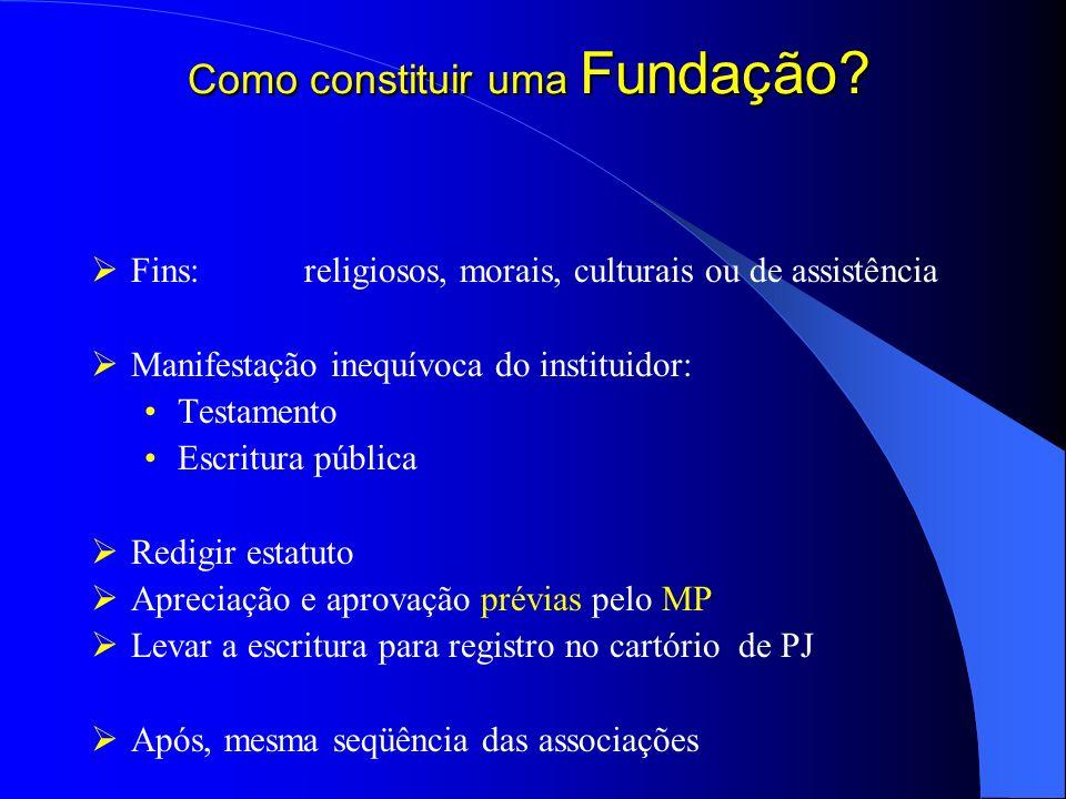 Como constituir uma Fundação? Fins:religiosos, morais, culturais ou de assistência Manifestação inequívoca do instituidor: Testamento Escritura públic