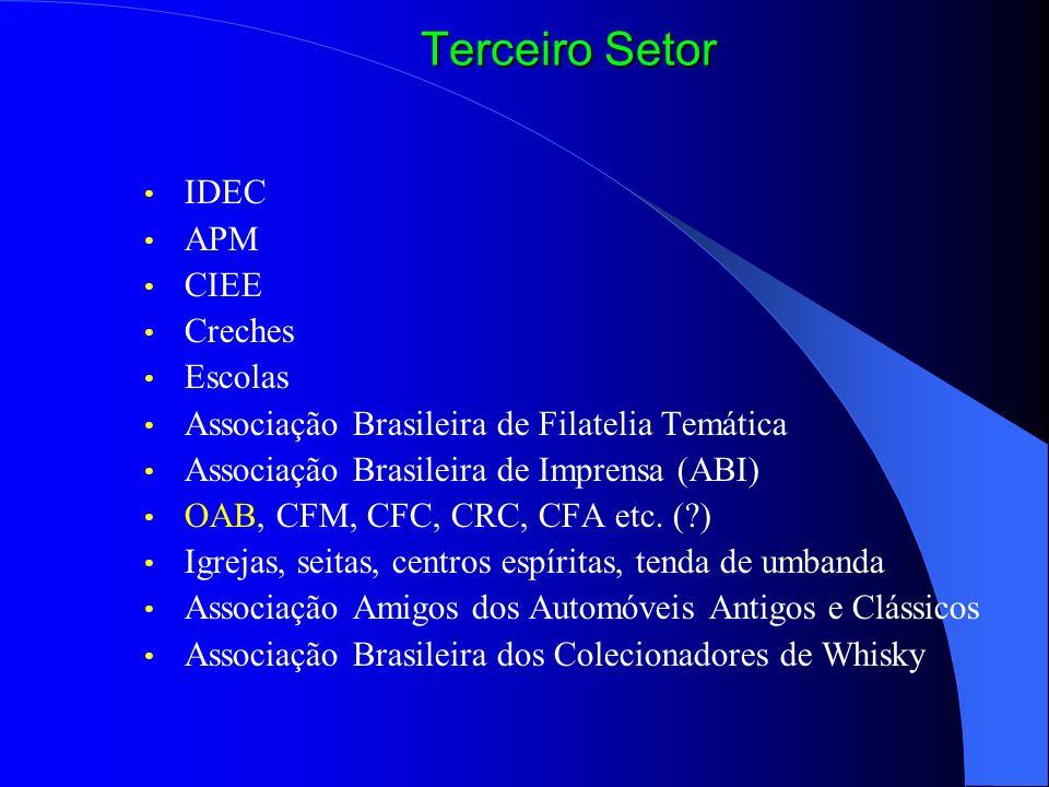 IDEC APM CIEE Creches Escolas Associação Brasileira de Filatelia Temática Associação Brasileira de Imprensa (ABI) OAB, CFM, CFC, CRC, CFA etc. (?) Igr