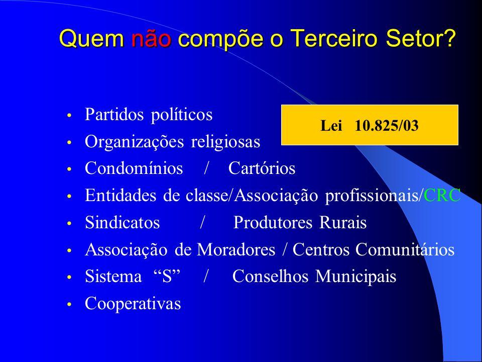 Quem não compõe o Terceiro Setor? Partidos políticos Organizações religiosas Condomínios / Cartórios Entidades de classe/Associação profissionais/CRC