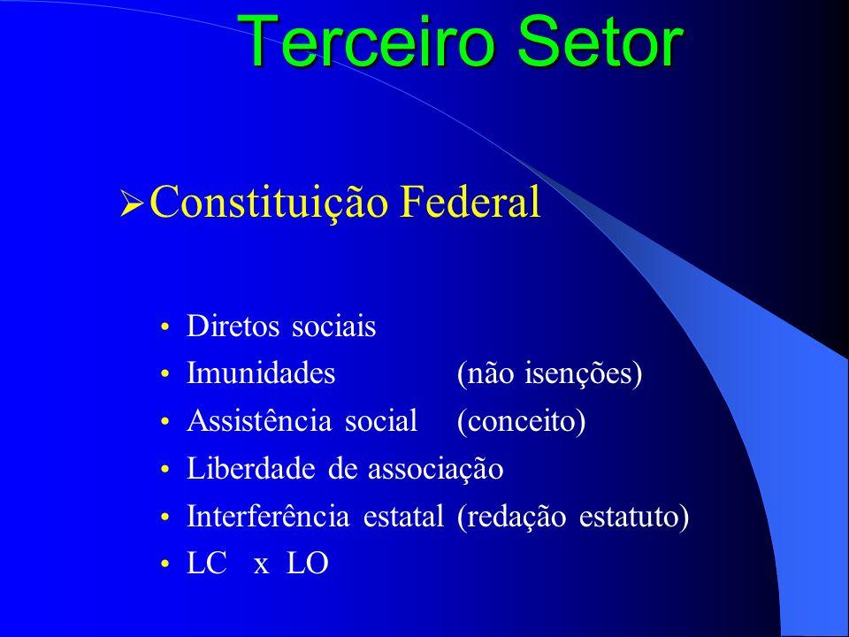 Constituição Federal Diretos sociais Imunidades (não isenções) Assistência social (conceito) Liberdade de associação Interferência estatal (redação es