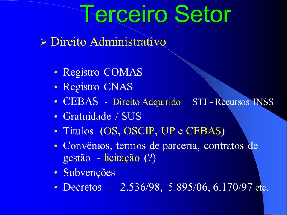 Direito Administrativo Registro COMAS Registro CNAS CEBAS - Direito Adquirido – STJ - Recursos INSS Gratuidade / SUS Títulos (OS, OSCIP, UP e CEBAS) C