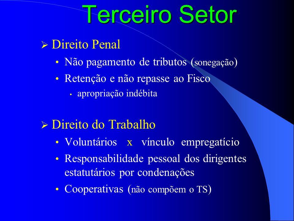 Direito Penal Não pagamento de tributos ( sonegação ) Retenção e não repasse ao Fisco apropriação indébita Direito do Trabalho Voluntários x vínculo e