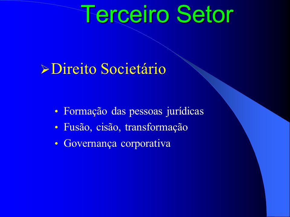 Direito Societário Formação das pessoas jurídicas Fusão, cisão, transformação Governança corporativa Terceiro Setor