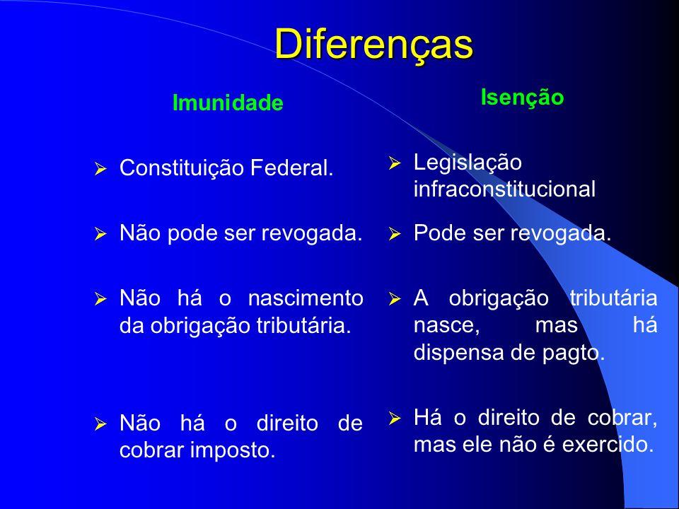Diferenças Imunidade Constituição Federal. Não pode ser revogada. Não há o nascimento da obrigação tributária. Não há o direito de cobrar imposto. Ise