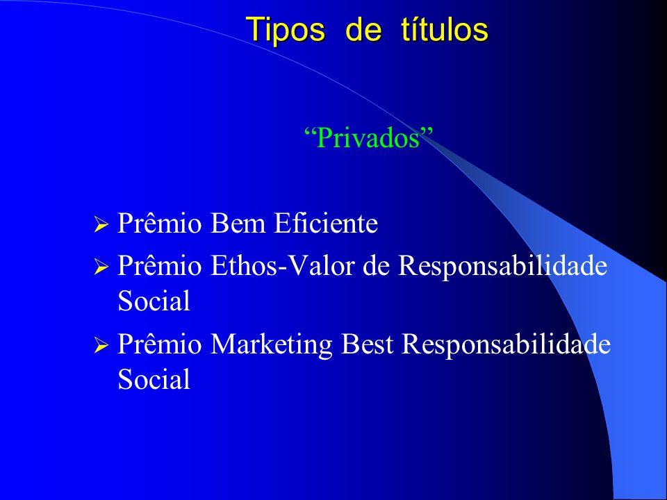 Tipos de títulos Privados Prêmio Bem Eficiente Prêmio Ethos-Valor de Responsabilidade Social Prêmio Marketing Best Responsabilidade Social