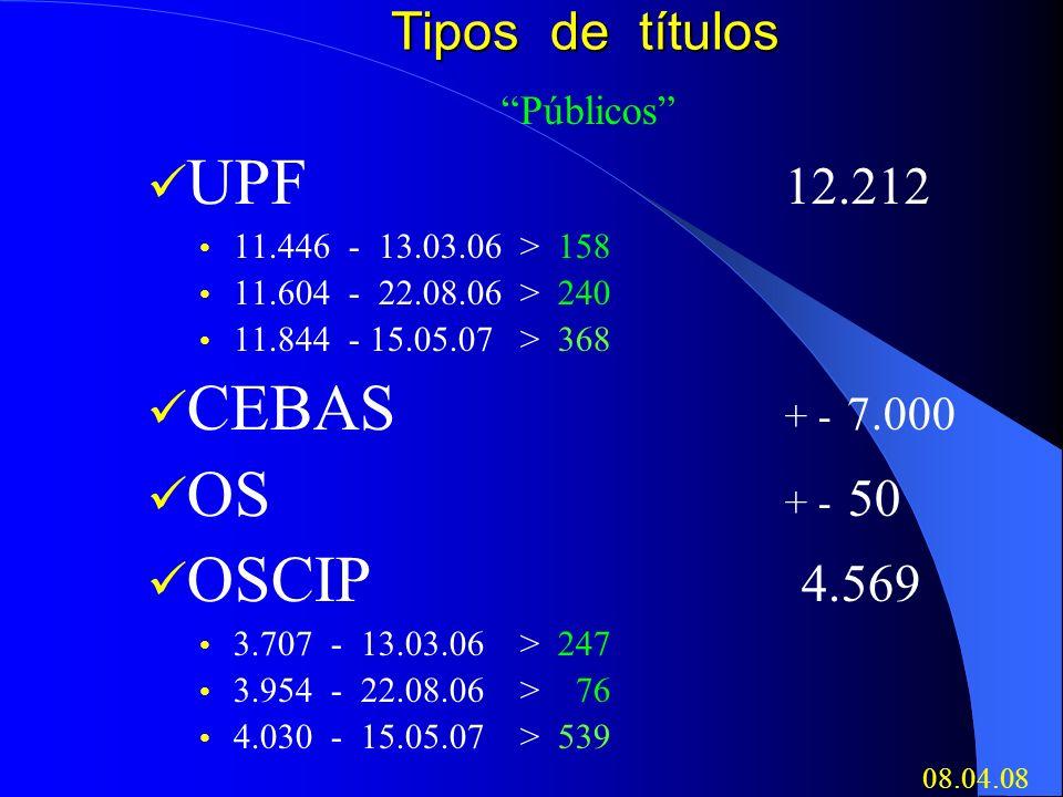 Tipos de títulos Públicos UPF 12.212 11.446 - 13.03.06 > 158 11.604 - 22.08.06 > 240 11.844 - 15.05.07 > 368 CEBAS + - 7.000 OS + - 50 OSCIP 4.569 3.7