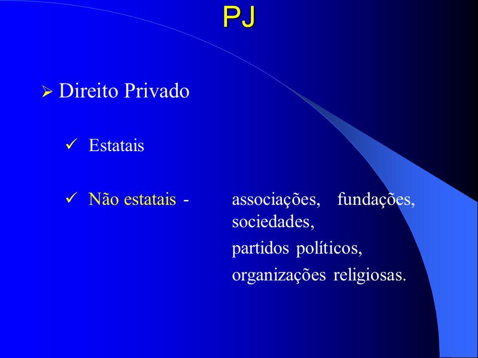 PJ Direito Privado Estatais Não estatais - associações, fundações, sociedades, partidos políticos, organizações religiosas.