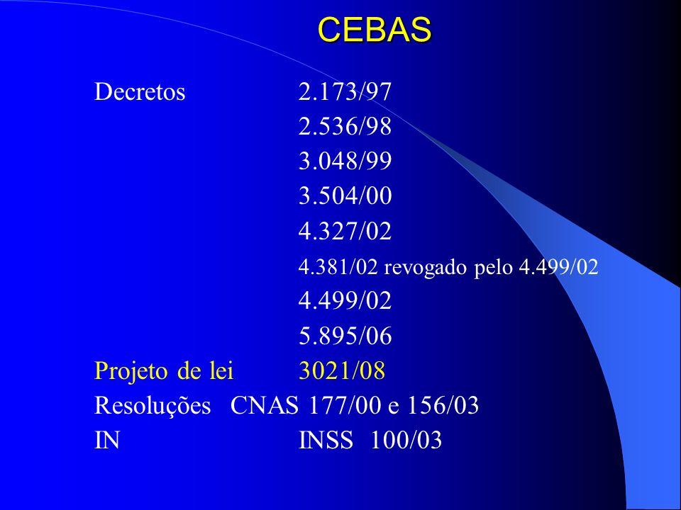 CEBAS Decretos 2.173/97 2.536/98 3.048/99 3.504/00 4.327/02 4.381/02 revogado pelo 4.499/02 4.499/02 5.895/06 Projeto de lei3021/08 Resoluções CNAS 17