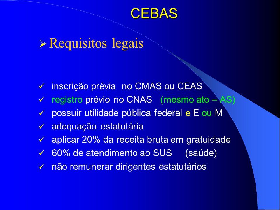 CEBAS Requisitos legais inscrição prévia no CMAS ou CEAS registro prévio no CNAS (mesmo ato – AS) possuir utilidade pública federal e E ou M adequação